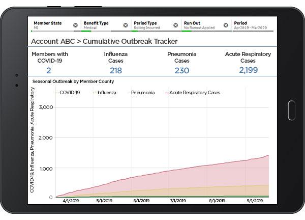 COVID-19 analytics tracks outbreaks