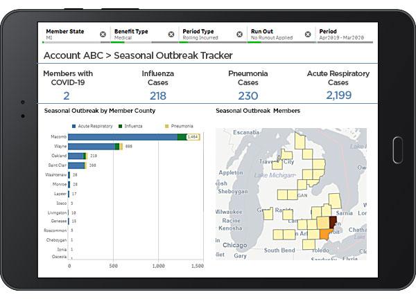 Visual data display of COVID-19 analytics